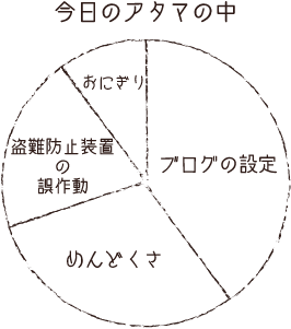 2013-05-28.png